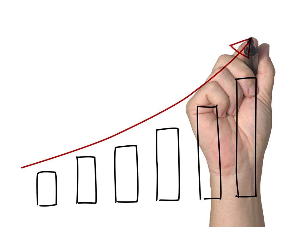 crescimentografico