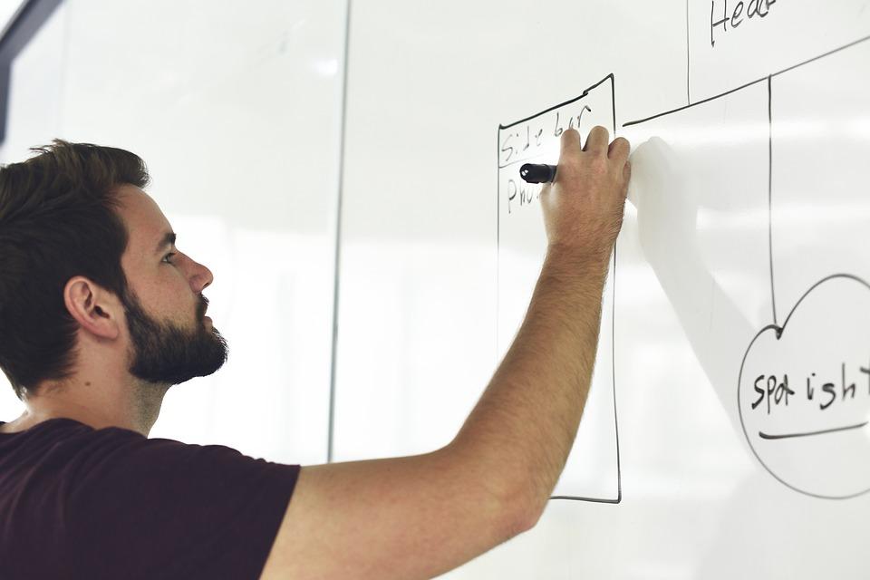 Ferramenta calcula produtividade de colaboradores remotos